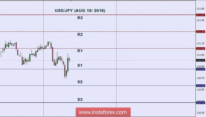 Inversión en el mercado Forex: Análisis de pares de divisas y materias primas - Página 19 Analytics5b6d2aacb9785