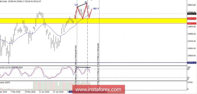 analytics5b7110dc7a4ec.jpg