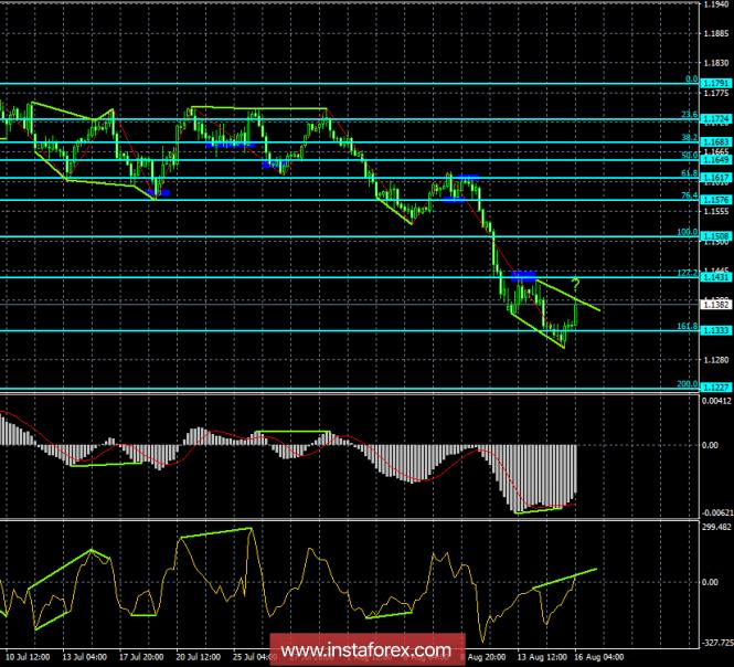 analytics5b7517e803d0e.png