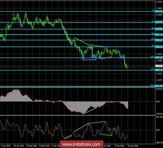 analytics5b7517f25f285.png