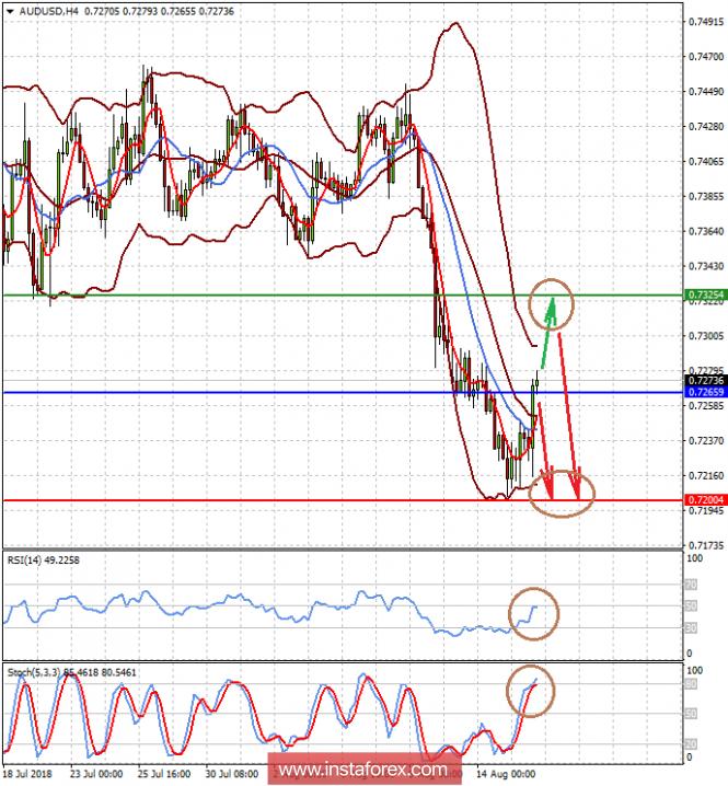 analytics5b752120a9b6e.png