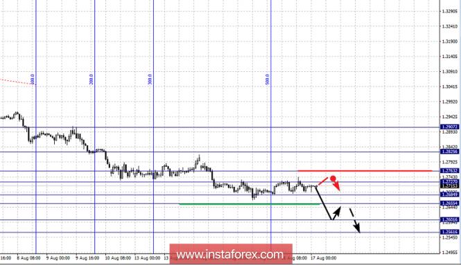 analytics5b7623f2af10a.png