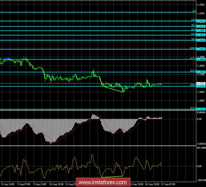 analytics5b76676b51019.png