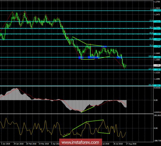 analytics5b76679da108f.png