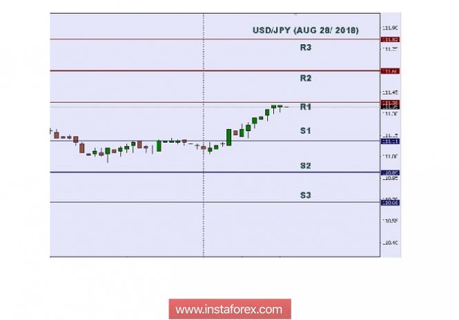 [Resuelto]Análisis de los pares de divisas y materias primas - Página 35 Analytics5b84d17a72ee2