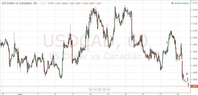 analytics5b8521e0236e2 - Доллар отработает два мощнейших тренда – вверх и вниз