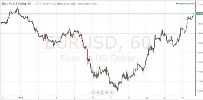 analytics5b8521f097b30 - Доллар отработает два мощнейших тренда – вверх и вниз