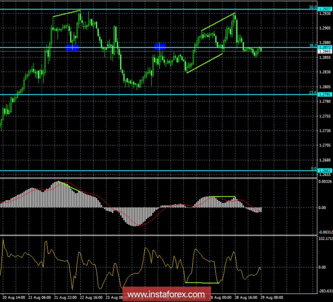 analytics5b8636eba2c10.png