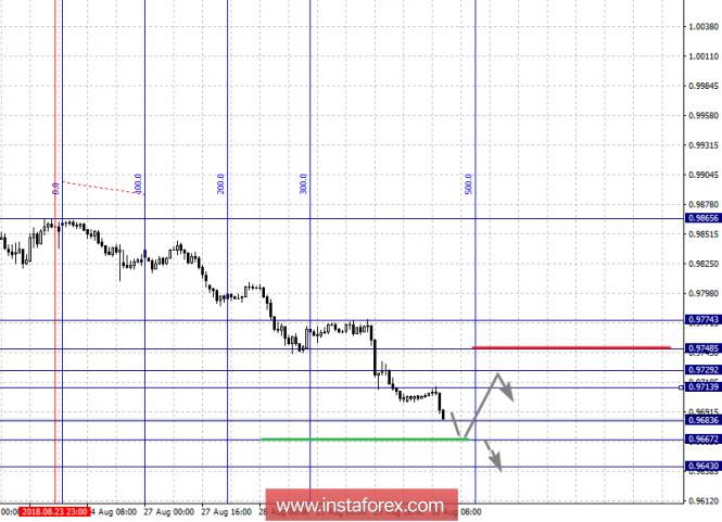analytics5b87b4d9e539b.png