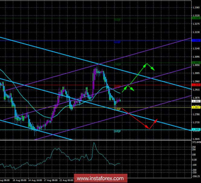 analytics5b8f7ce1457c8.png