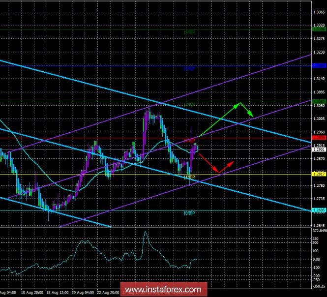 analytics5b90cca9300be.png
