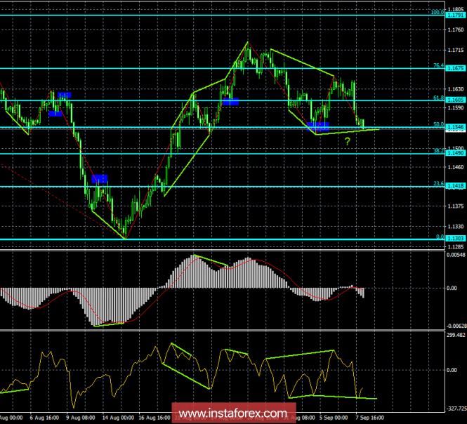 analytics5b960b36af5d3.png