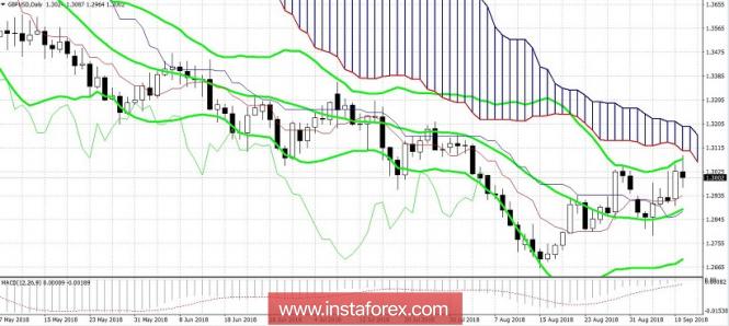 analytics5b97e55b68c0b.jpg