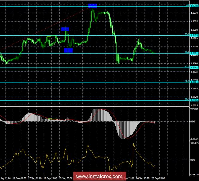 analytics5ba9d55fd0659.png
