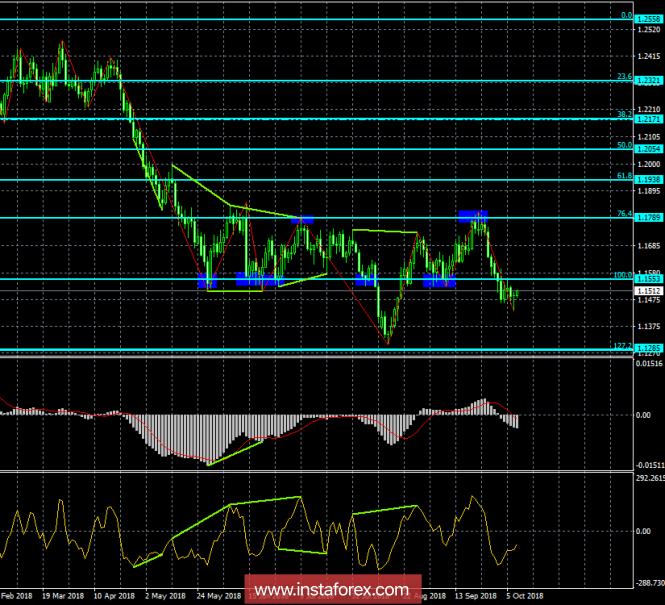 analytics5bbd989f5189f.png