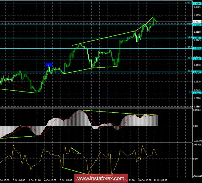 analytics5bbeef4522cb6.png