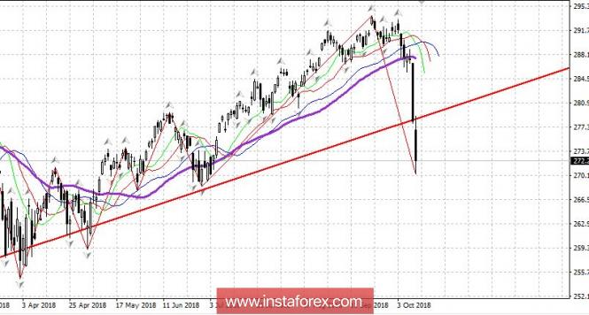 Резкое падение рынка США. Трамп и ФРС. Что вообще происходит?