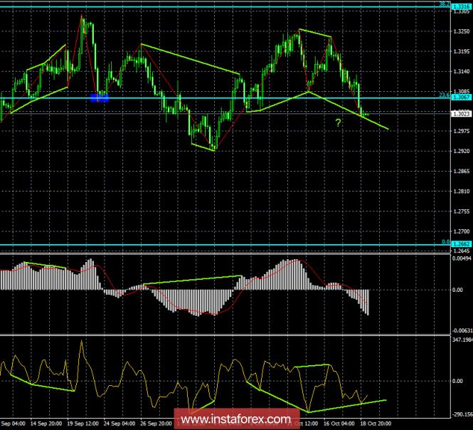 analytics5bc97c3239edd.png