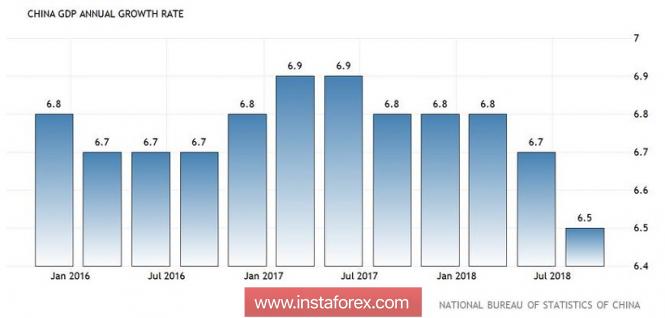 EUR/USD: Китай Италия и «оживший» доллар
