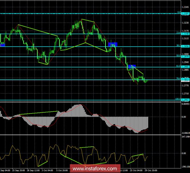 analytics5bd7fa21c1518.png