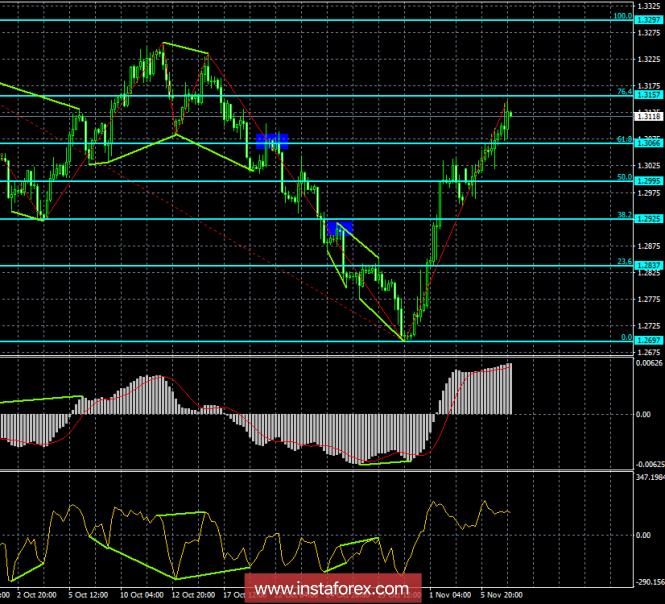 analytics5be30b0d661c6.png