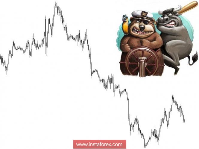 Торговые рекомендации по валютной паре EURUSD - расстановка…