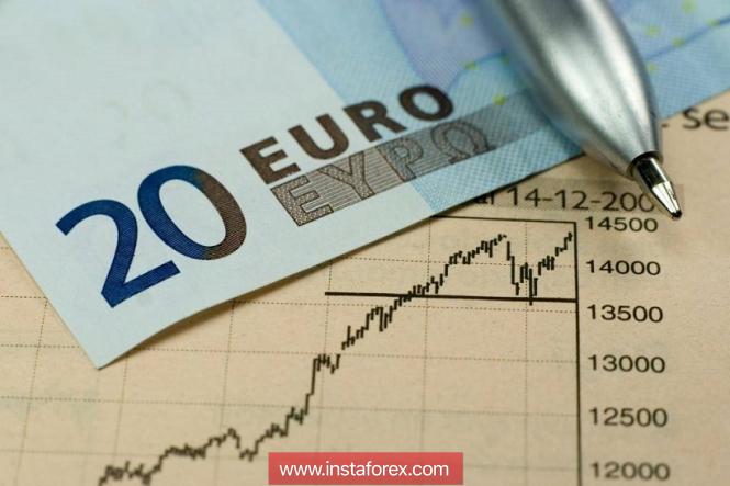 EUR/USD: бег на месте