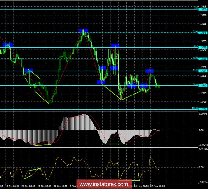 analytics5bfb97677fd7c.png