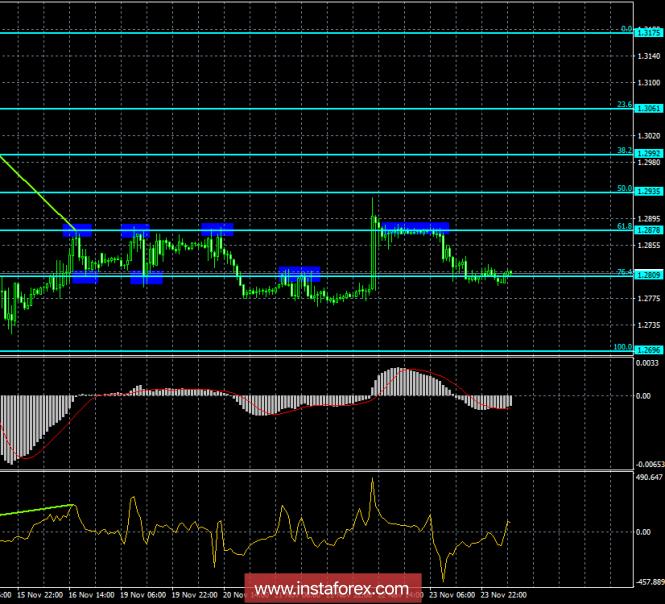 analytics5bfb9770b0fc5.png