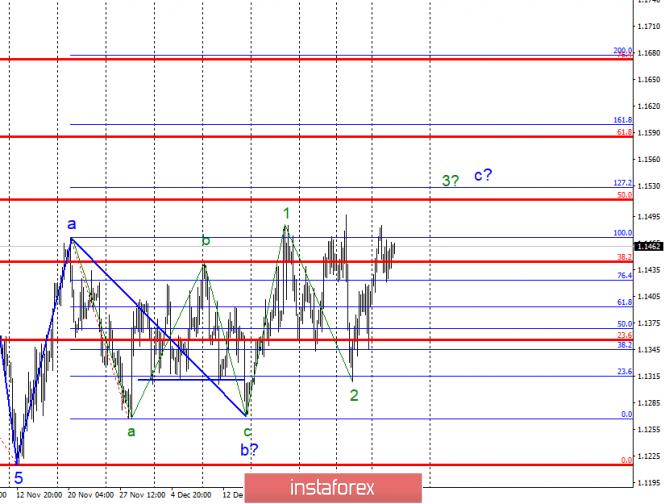 analytics5c35a5df9070e.png