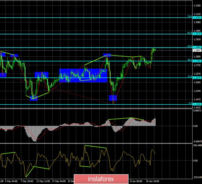 analytics5c3c2f7fa81d0.png