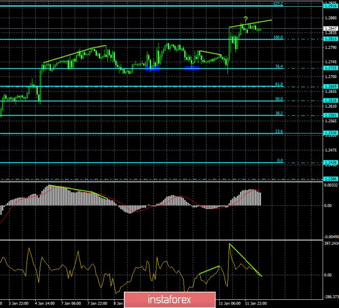analytics5c3c2f90c42b6.png
