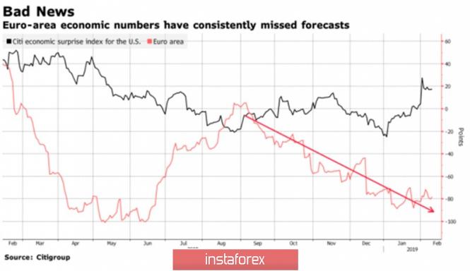 Евро летит в пропасть