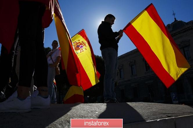 EUR/USD. Стоит ли пугаться парламентских выборов в Испании?