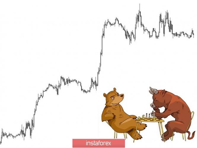 Торговые рекомендации по валютной паре GBPUSD - перспективы…