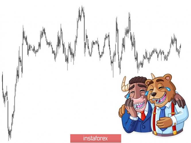 Торговые рекомендации по валютной паре EURUSD - перспективы…