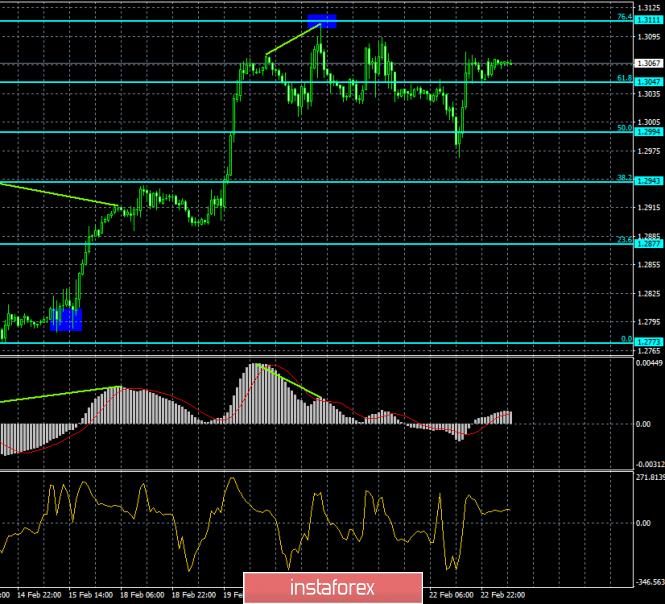 analytics5c738e92f256d.png