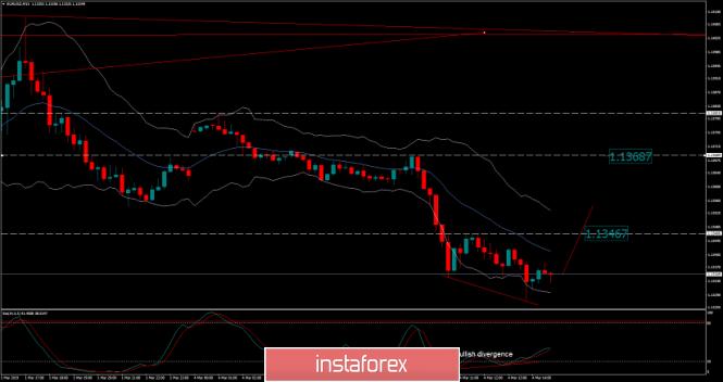 Inversión en el mercado Forex: Análisis de pares de divisas y materias primas - Página 22 Analytics5c7d21fc977f6