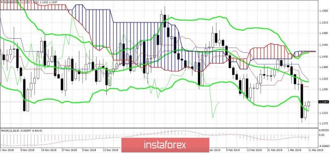 analytics5c861a4dbf69f.jpg
