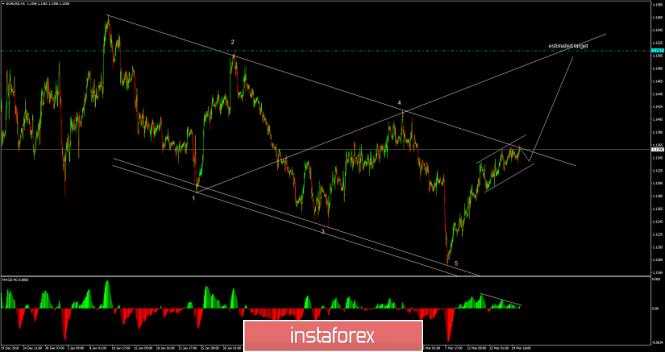 analytics5c925c7fc15fd.png