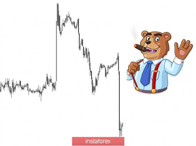 Торговые рекомендации по валютной паре EURUSD - перспективы дальнейшего движения