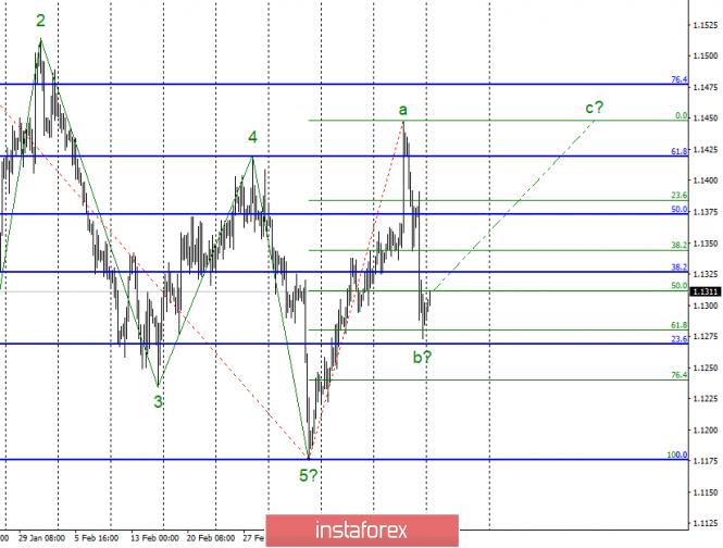 analytics5c988b0f6ed2d.png