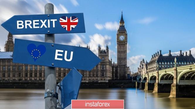 GBP/USD: падение доходности трежерис и ожидание показательных голосований в британском парламенте