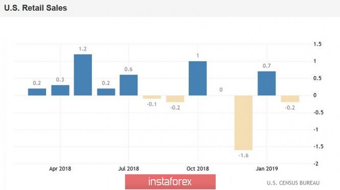 ZEW, PMI и ВВП Китая: пара EUR/USD в ожидании важных релизов