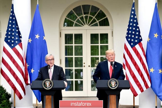 EUR/USD. Трамп прокатил пару на «американских горках»
