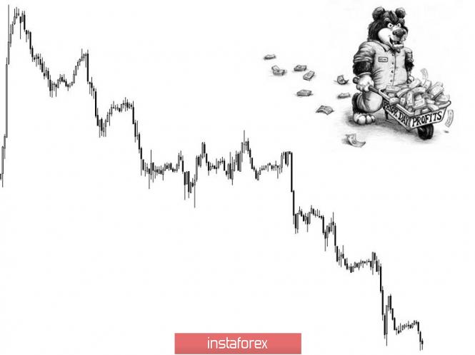 Торговые рекомендации по валютной паре GBPUSD – расстановка торговых ордеров (15 мая)