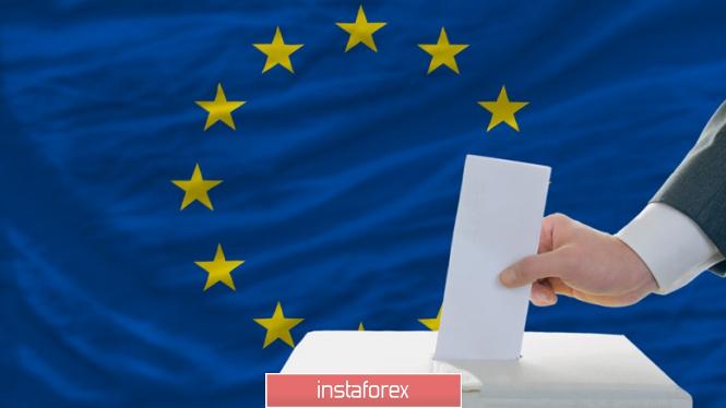 EUR/USD: в центре внимания – Китай и выборы в Европарламент