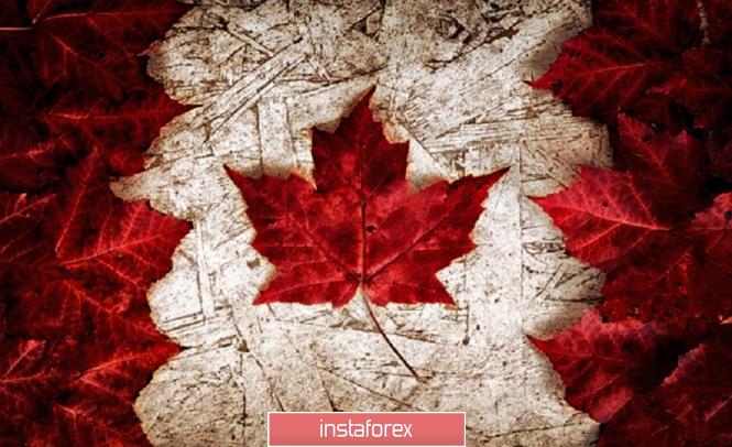 USD/CAD. Уязвимый гринбек, неуверенный канадец