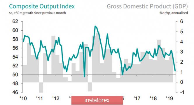 analytics5cf8a709533a3 - Доллар готов к фазе ослабления, но ЕЦБ попытается не допустить роста евро
