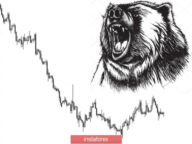 analytics5cff5923b7693 - Торговые рекомендации по валютной паре GBPUSD - расстановка торговых ордеров (11 июня)